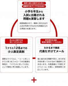 合格会の3つの特徴